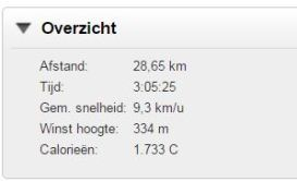 28 km cav km
