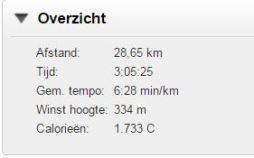 28 km cav tempo