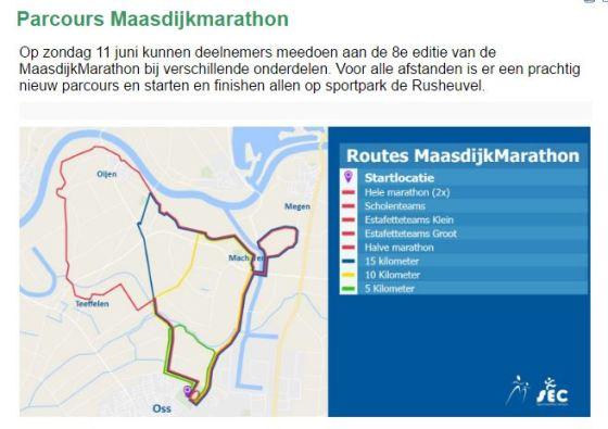 parcours maasdijkmarathon.JPG