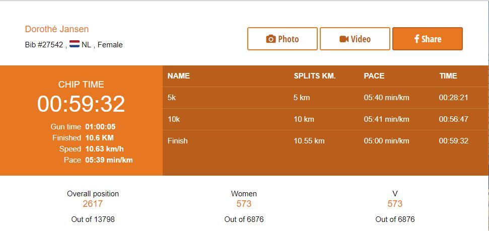 kwartmarathon